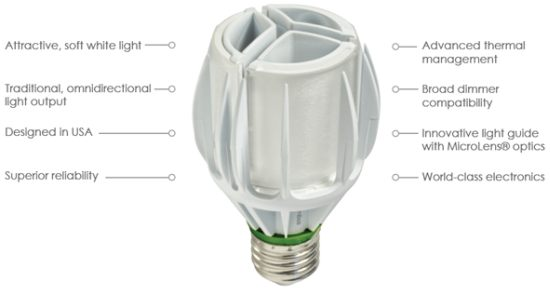 Rambus LED Light Bulb