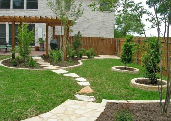 Subdividing your backyard (2)